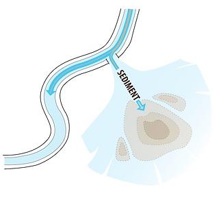 schematic-of-sediment-diversion.png