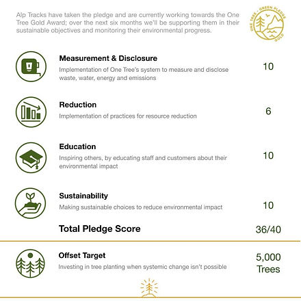 Alp-tracks-Green-Pledge-Rating-Gold-1024