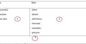 """The Cornell method"" : เทคนิคการอ่านและจดโน้ตอย่างมีประสิทธิภาพ จำแม่น กลับมาเช็คเมื่อไหร่ก็ได้คำตอบ"