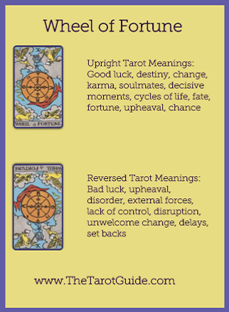 Wheel of Fortune Tarot flashcard upright and reversed meaning by The Tarot Guide, Major Arcana, free Tarot reading, Online Tarot, Love Tarot, career Tarot, lotus tarot, clairvoyant, palm reading, chakra, chakras, wicca, tarot reader London