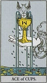 Ace of Cups Tarot card upright and reversed meaning by The Tarot Guide, Minor Arcana, Ace of Cups Tarot, Ace of Cups Tarot card, Ace of Cups Tarot meaning, Ace of Cups Tarot reading, Tarot Ace of Cups, Ace of Cups reversed, Ace of Cups Tarot reversed,