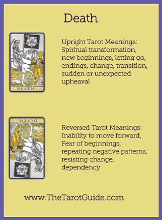 Death Tarot flashcard upright and reversed meaning by The Tarot Guide, Major Arcana, free Tarot reading, Online Tarot, Love Tarot, career Tarot, lotus tarot, clairvoyant, palm reading, chakra, chakras, wicca, tarot reader Galway,