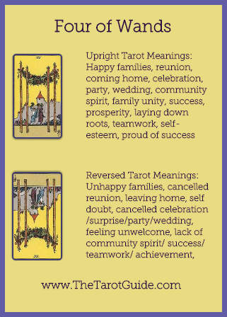 Four of Wands Tarot Flashcard showing the best keyword meanings for the upright & reversed card, free online Minor Arcana flashcards, made by professional psychic Tarot reader, The Tarot Guide, the easy way to learn how to accurately read Tarot.