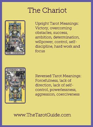 The Chariot Tarot flashcard upright and reversed meaning by The Tarot Guide, Major Arcana, free Tarot reading, Online Tarot, Love Tarot, career Tarot, lotus tarot, clairvoyant, palm reading, chakra, chakras, wicca, tarot reader Los Angeles,
