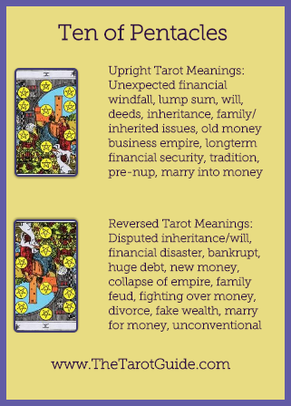 Ten of Pentacles Tarot Flashcard showing the best keyword meanings for the upright & reversed card, free online Minor Arcana flashcards, made by professional psychic Tarot reader, The Tarot Guide, the easy way to learn how to accurately read Tarot.