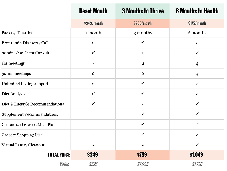 Package Pricing Updated_8.25.21_png cropped.png