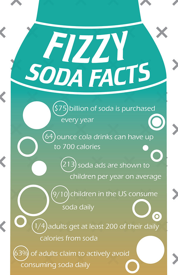 Soda Facts V1-01.jpg