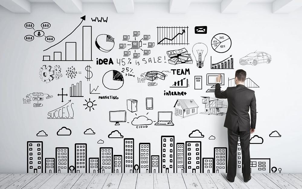 Saffron Recruitment Business Plan