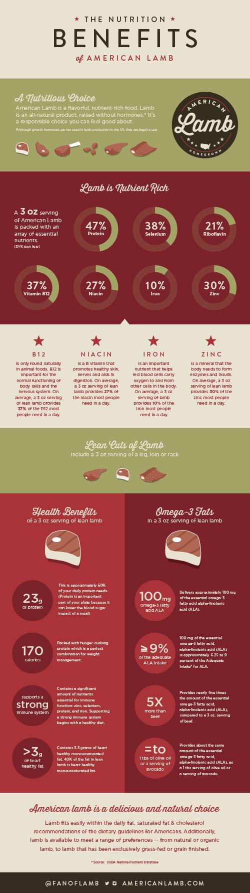Nutrition-Infographic-Full.jpg