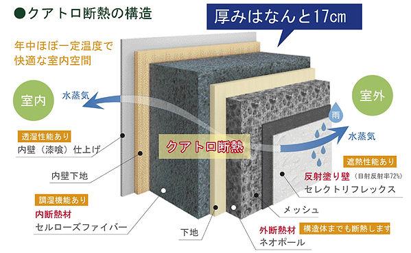 大阪自然素材の家 大阪健康住宅 0宣言の家 大阪注文住宅
