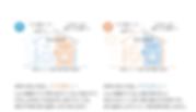 大阪自然素材の家 大阪健康住宅 大阪注文住宅 0宣言の家 大阪リフォーム 大阪工務店