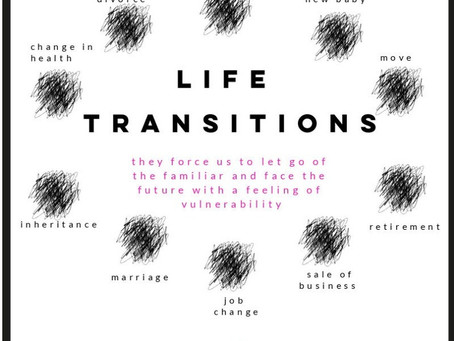 Mindfully Managing – Organizing through Life's Transitions
