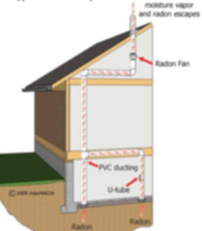 typical-sub-slab-radon-mitigation-system