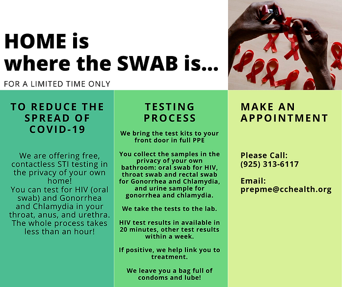 HOME is where the SWAB is....png