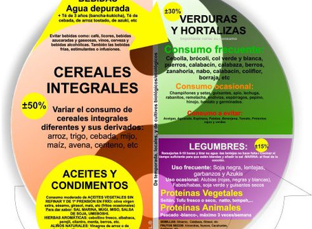 Alimentos en Macrobiótica