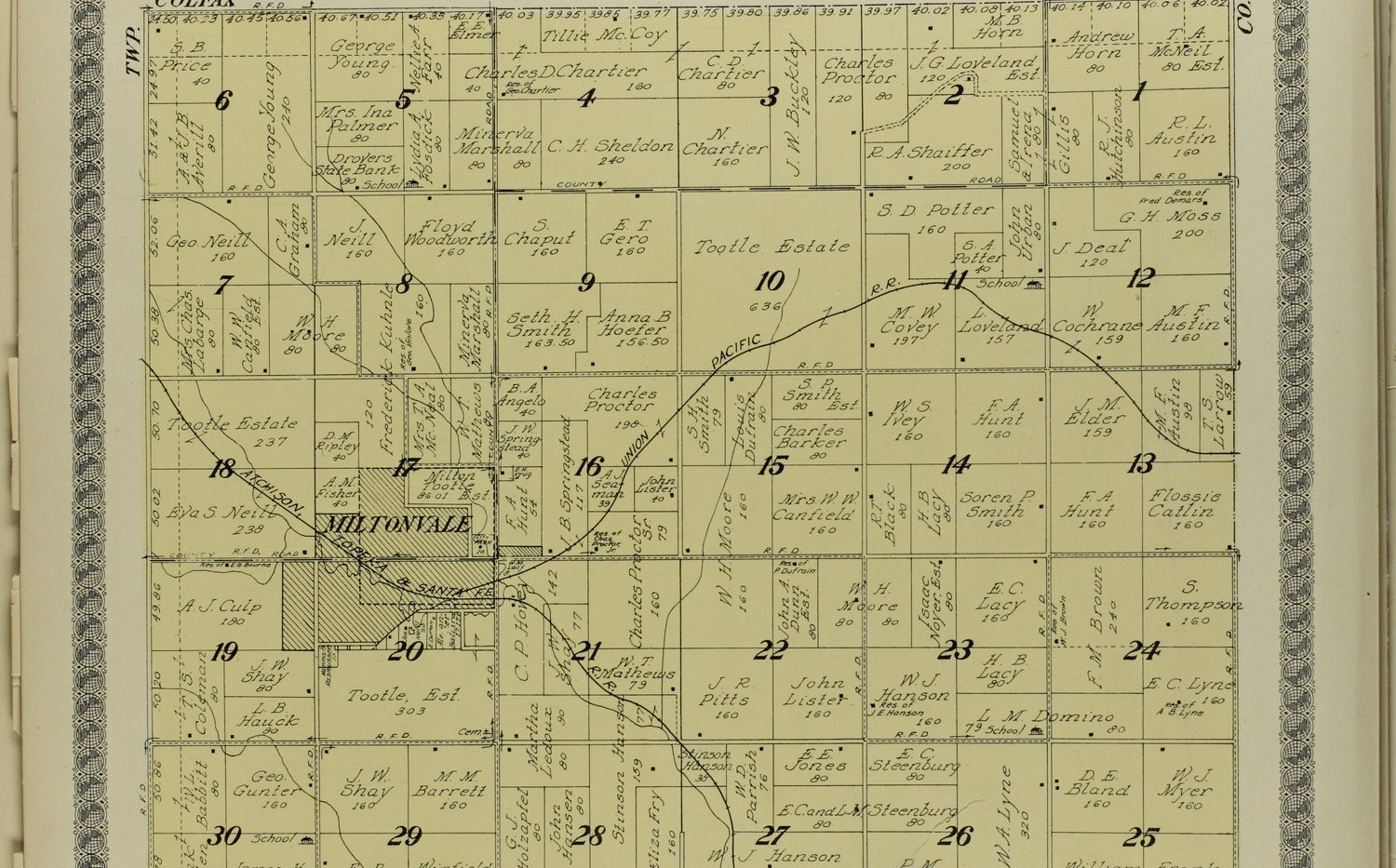 19: Starr Township
