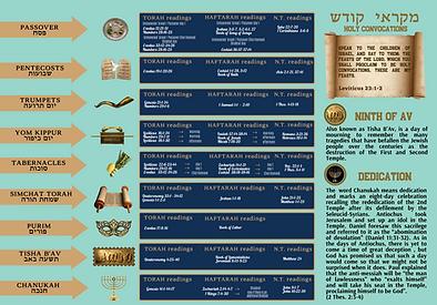 _2021 - 2022 - Galilee Experience  - 2 p