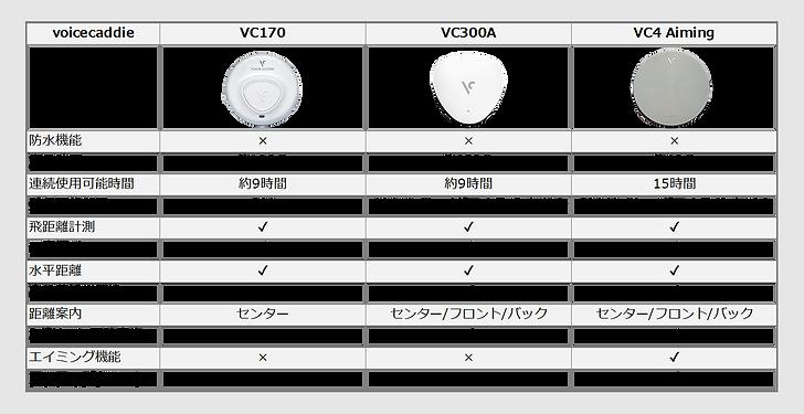 音声比較表_Amazon用.png