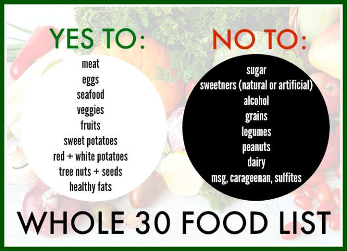 Whole30 guidelines