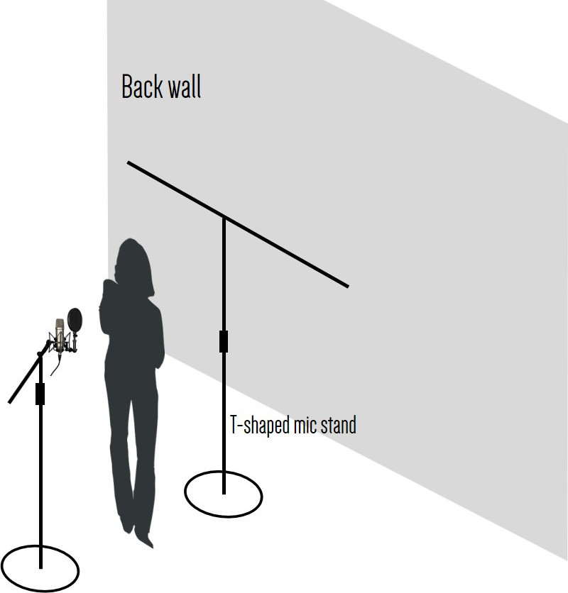 Microphone, singer and T-shaped mic stand behind