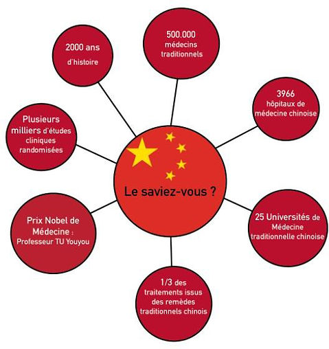 EDL Chine.jpg
