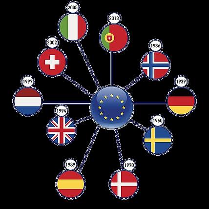 DatesRecoMTC - Europe.png