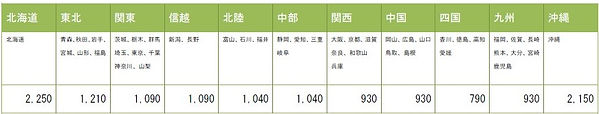 2019運賃表.jpg