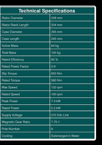 Marine Current Generator.png