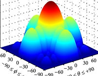Three-dimensional-antenna-radiation-pattern-for-6-6-planar-array-antenna_edited.jpg