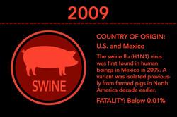 EACP_WEB_TIMELINE_SWINE2009