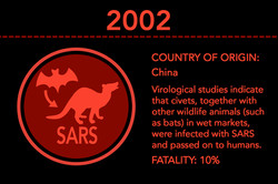 EACP_WEB_TIMELINE_SARS2002