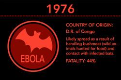 EACP_WEB_TIMELINE_EBOLA1976