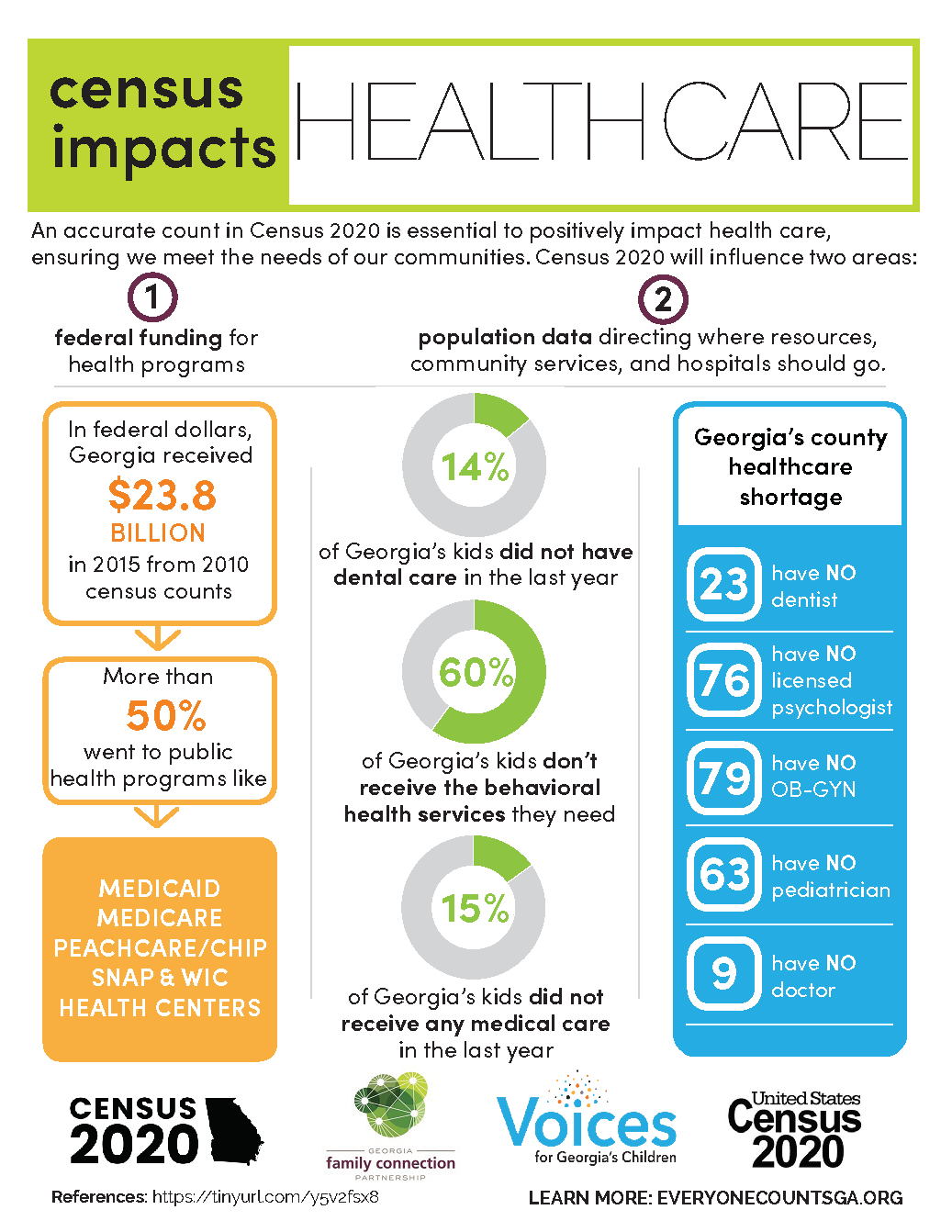 census impacts healthcare new FINAL