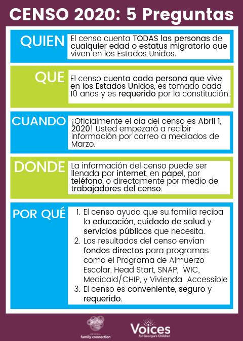 Censo 2020 5 Preguntas