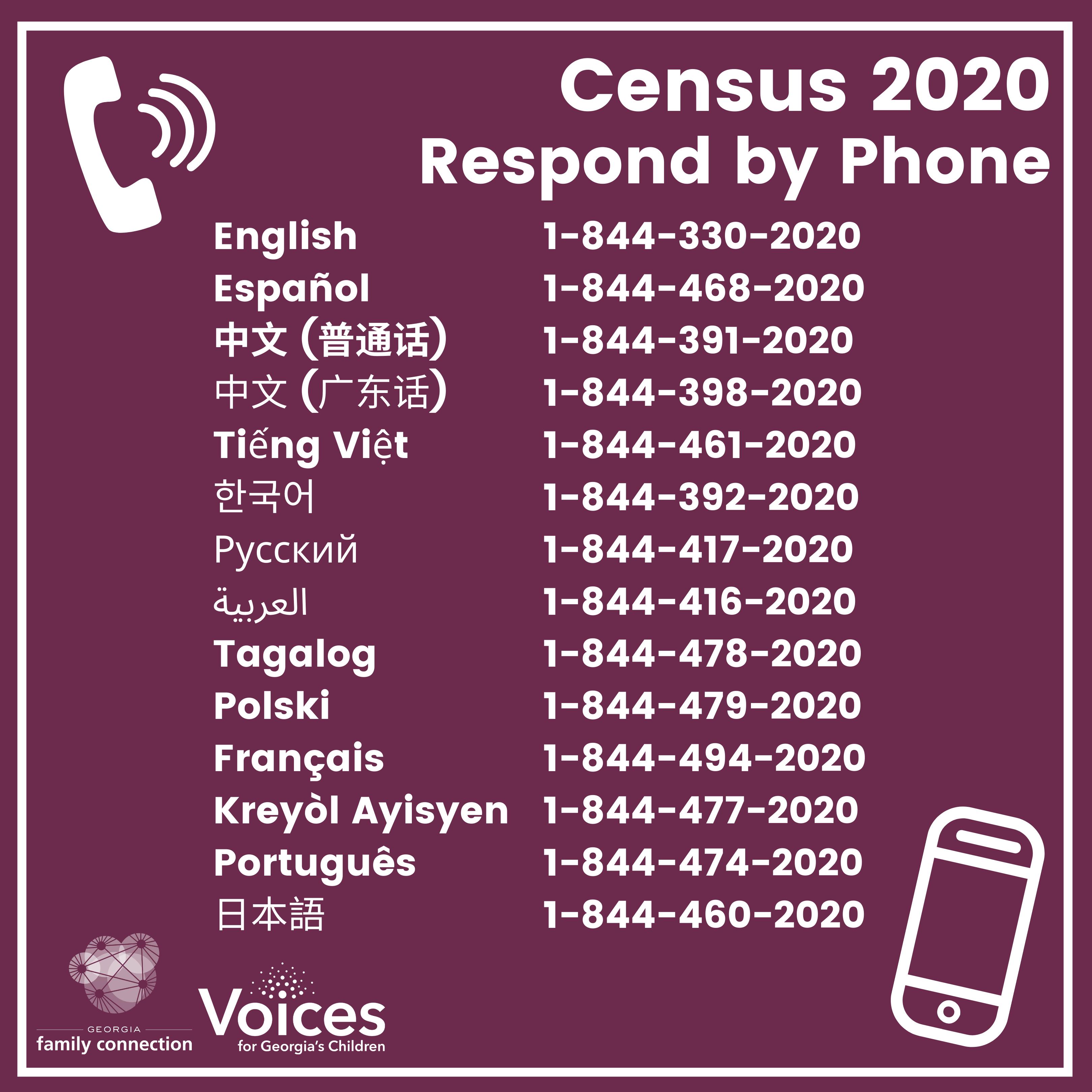 Census Phone Numbers