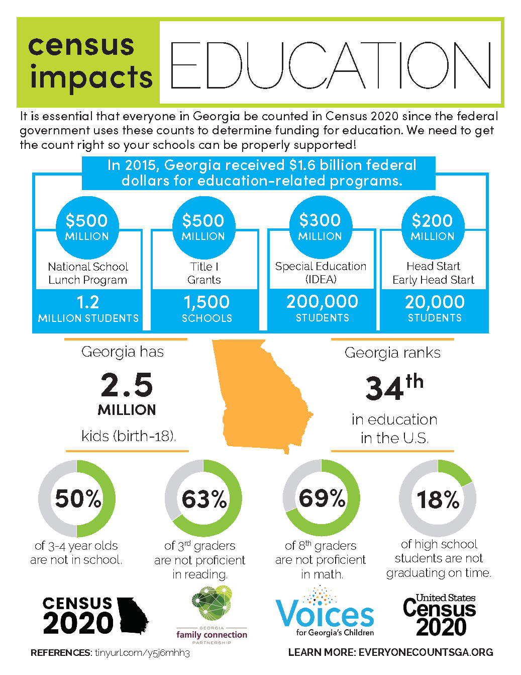 census impacts education new FINAL
