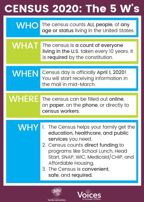 Census 5 Ws (1)