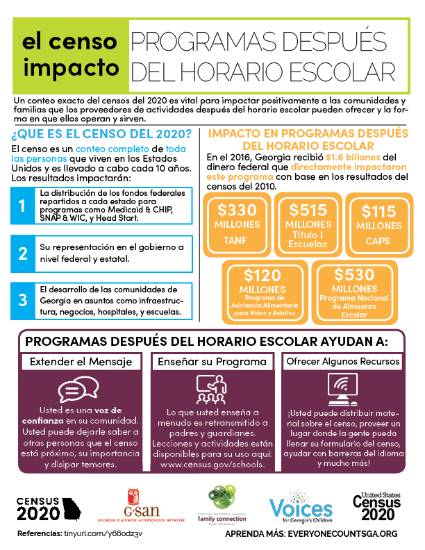 Census Impacts Afterschool Spanish