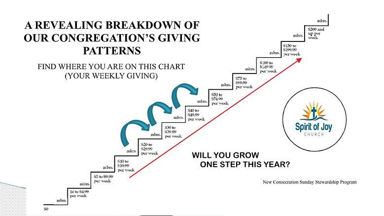 Step Ladder presentation 2020.003.jpeg