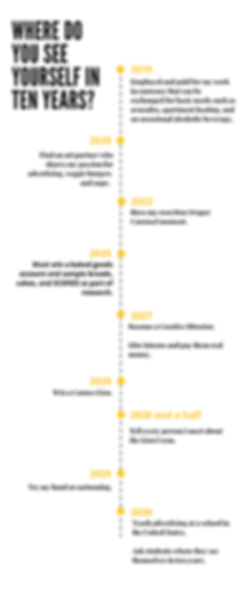 Volleyball History Timeline Infographic.