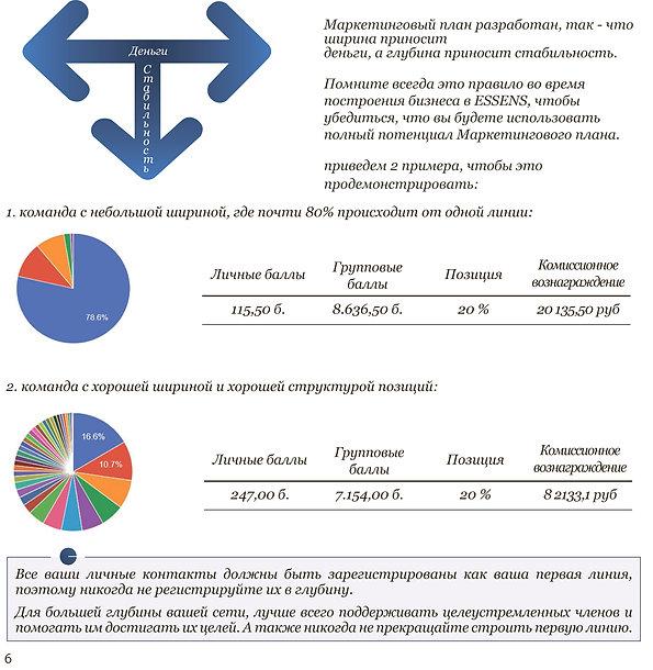 marketing-plan2018-ru-6.jpg