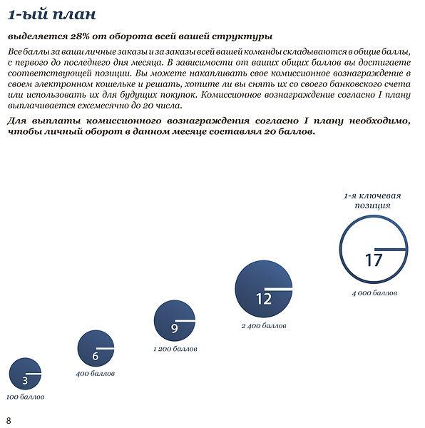 marketing-plan2018-ru-8.jpg