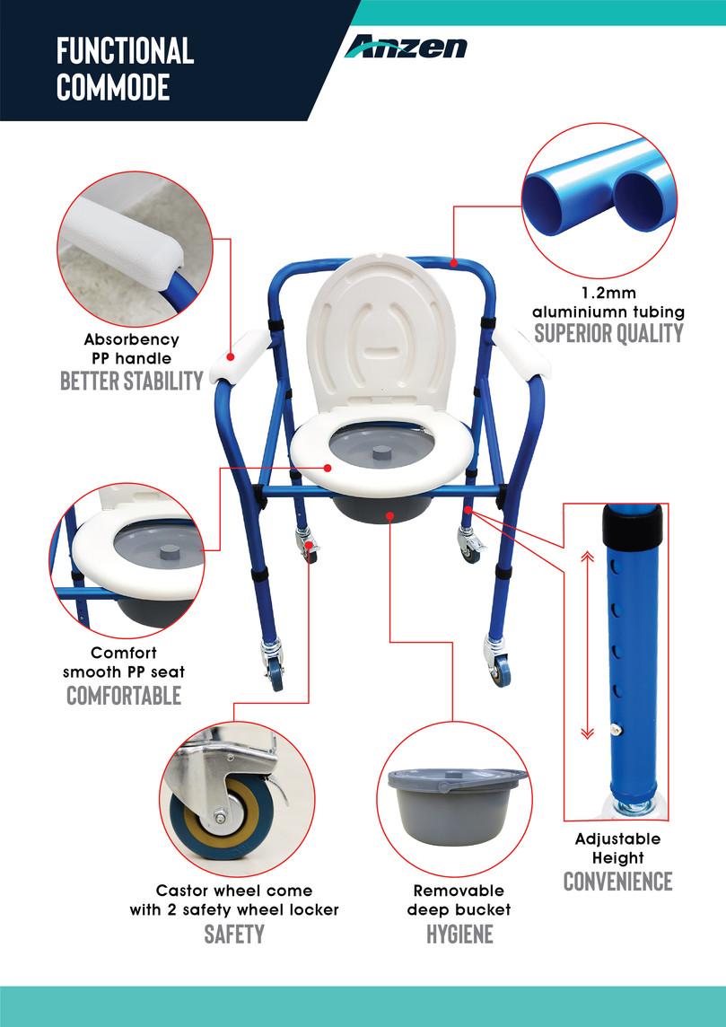 Commode Chair Mobile-21Jan2020-03.jpg