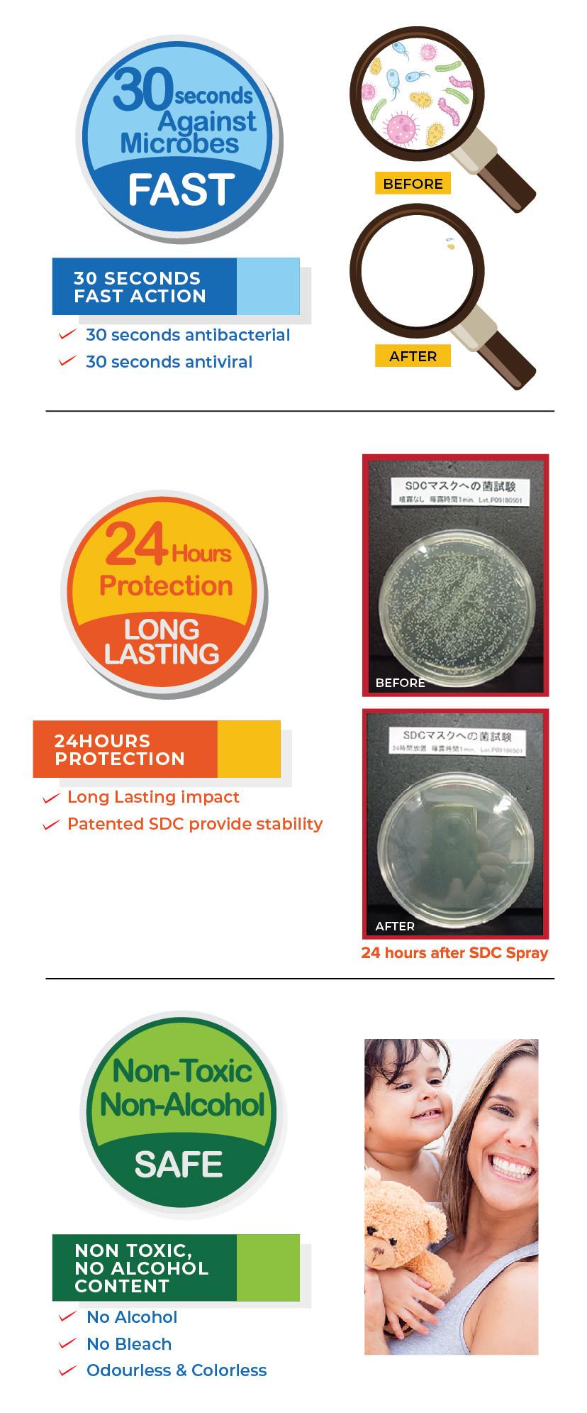against 24 disinfectant spray 100ml POSM