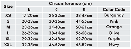 Size guide for anti embolism stocking 3.