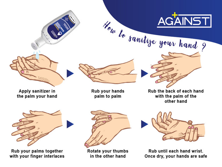 against advance hand sanitizer 50ml 100m