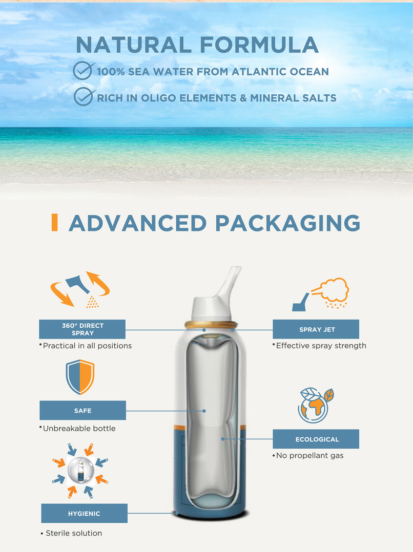 Tonimer Lab Isotonic Nasal Spray (Normal