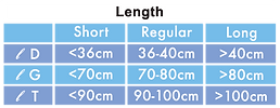 Size guide for anti embolism stocking 2.