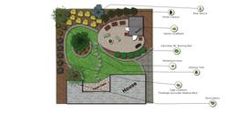 Advanced Landscape Package