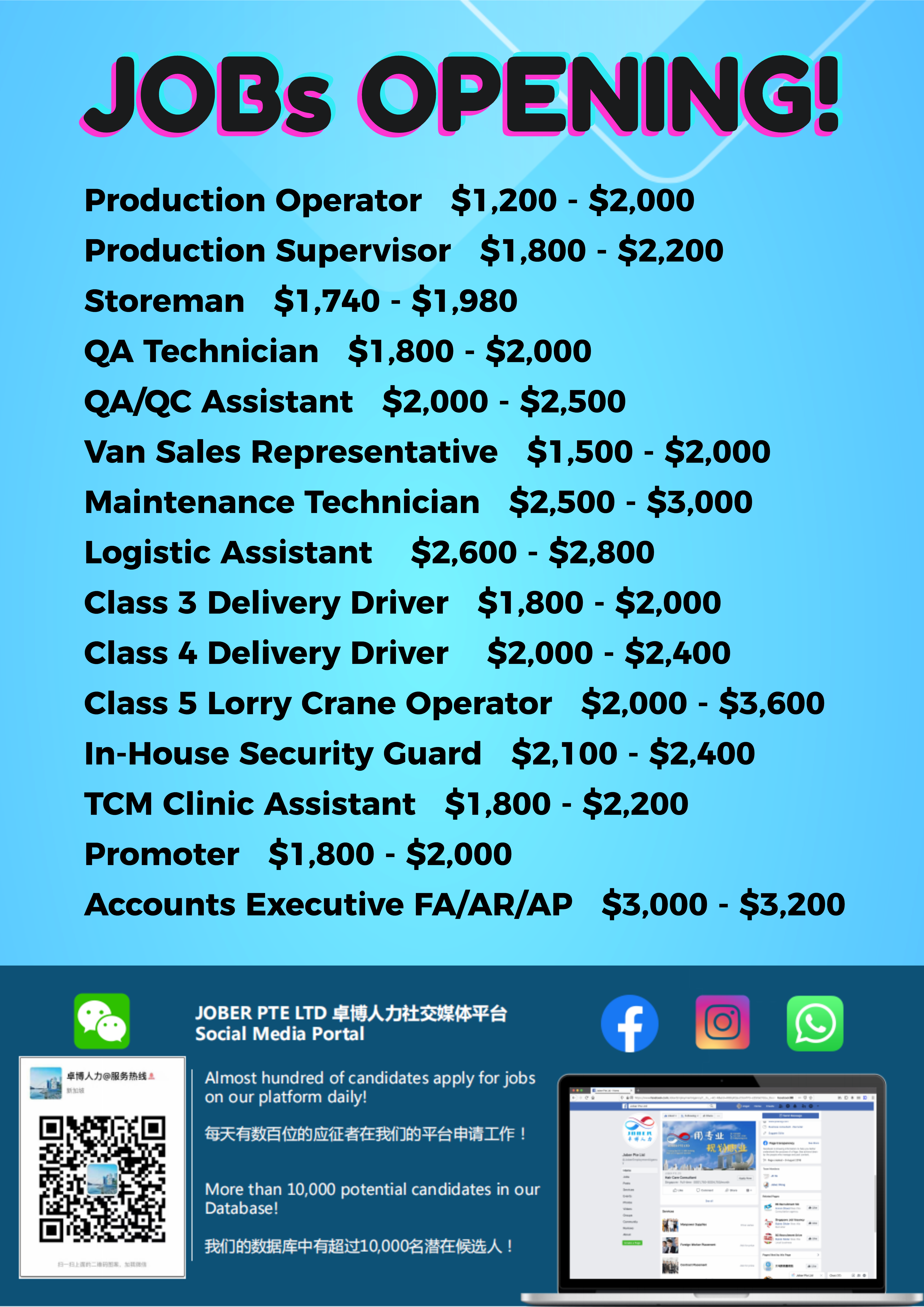 Full-time Jobs Available
